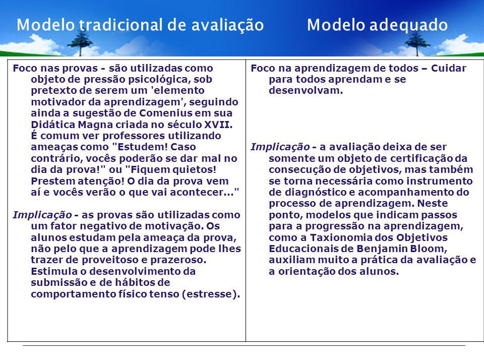 Modelo tradicional de avaliação Modelo adequado Foco nas provas - são utilizadas como objeto de pressão psicológica, sob pretexto de serem um 'element