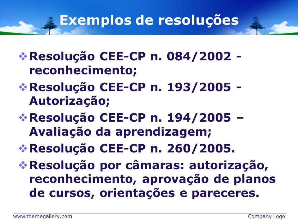 Exemplos de resoluções Resolução CEE-CP n. 084/2002 - reconhecimento; Resolução CEE-CP n. 193/2005 - Autorização; Resolução CEE-CP n. 194/2005 – Avali