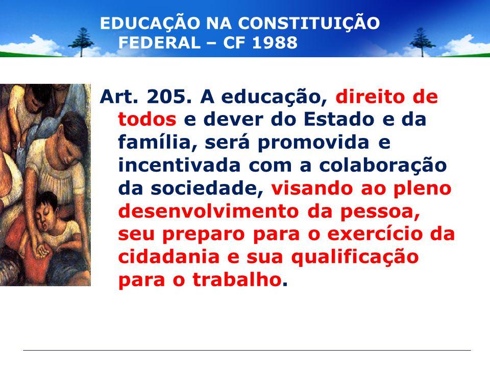 EDUCAÇÃO NA CONSTITUIÇÃO FEDERAL – CF 1988 Art. 205. A educação, direito de todos e dever do Estado e da família, será promovida e incentivada com a c
