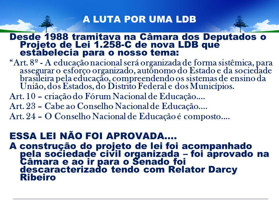 A LUTA POR UMA LDB Desde 1988 tramitava na Câmara dos Deputados o Projeto de Lei 1.258-C de nova LDB que estabelecia para o nosso tema: Art. 8º - A ed