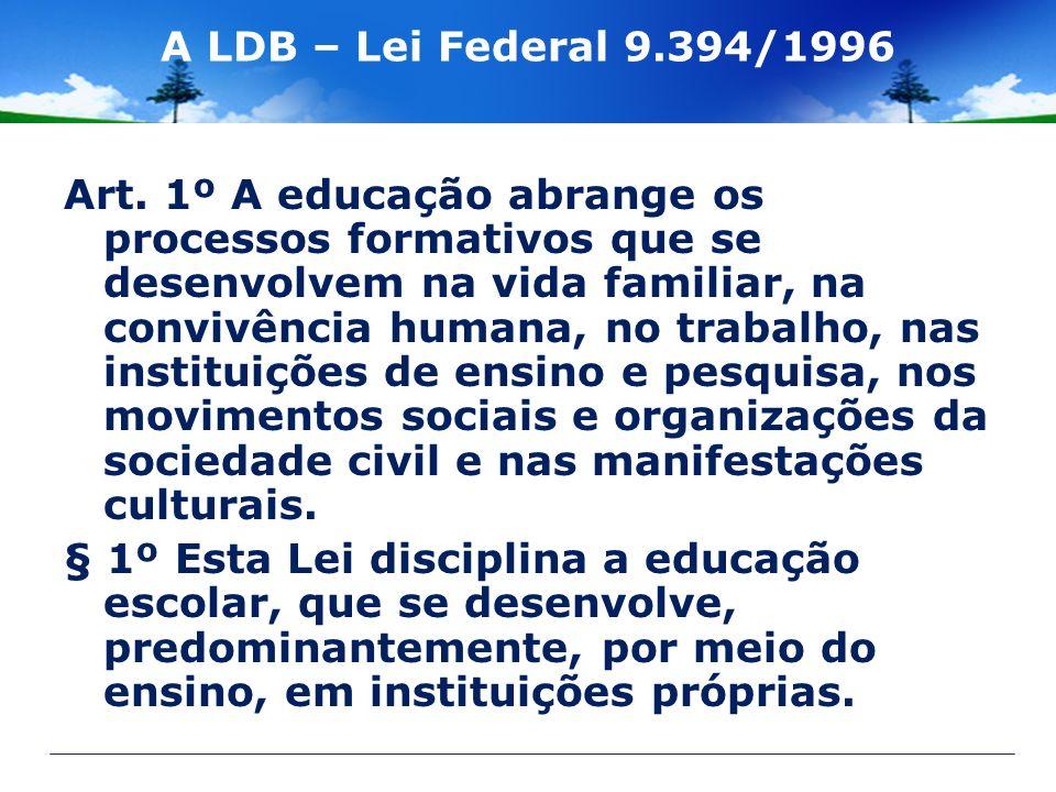 A LDB – Lei Federal 9.394/1996 Art. 1º A educação abrange os processos formativos que se desenvolvem na vida familiar, na convivência humana, no traba
