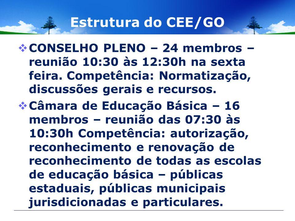 Estrutura do CEE/GO CONSELHO PLENO – 24 membros – reunião 10:30 às 12:30h na sexta feira. Competência: Normatização, discussões gerais e recursos. Câm