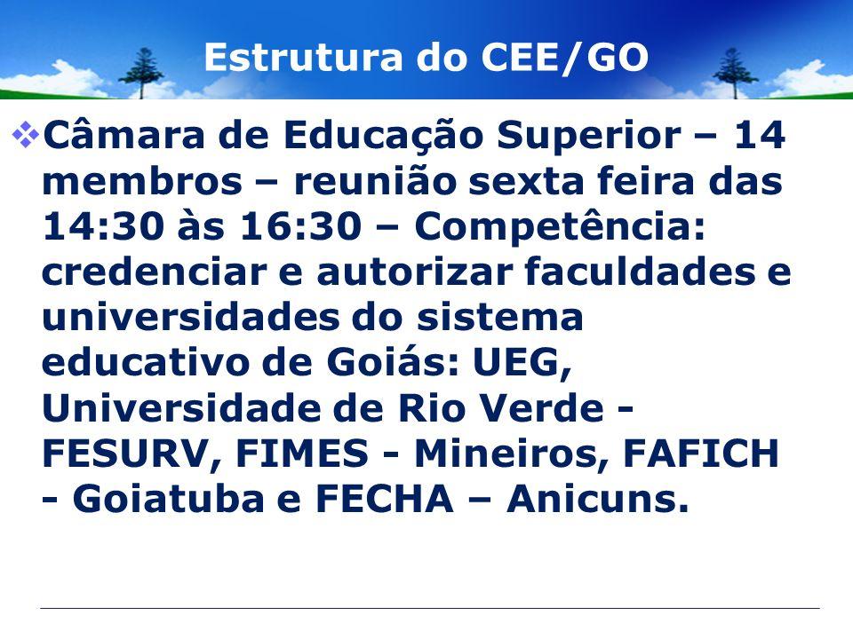 Estrutura do CEE/GO Câmara de Educação Superior – 14 membros – reunião sexta feira das 14:30 às 16:30 – Competência: credenciar e autorizar faculdades