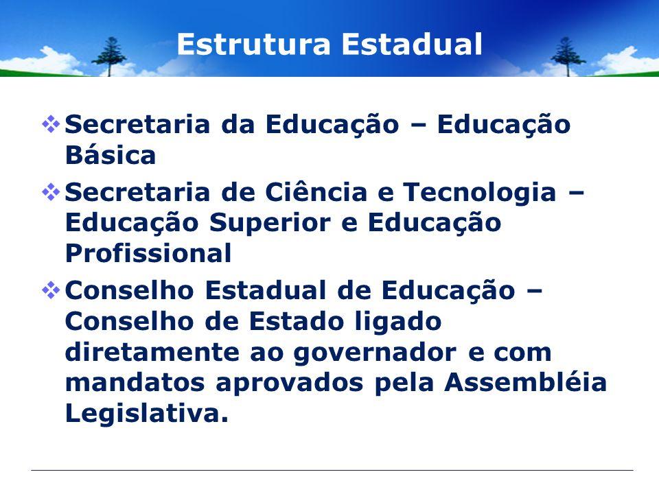 Estrutura Estadual Secretaria da Educação – Educação Básica Secretaria de Ciência e Tecnologia – Educação Superior e Educação Profissional Conselho Es