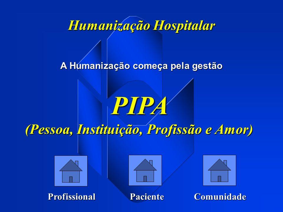 Serviço multiprofissional que trabalha tentando reduzir o sofrimento das crianças durante os procedimentos hospitalares PLANTÃO CONTRA DOR