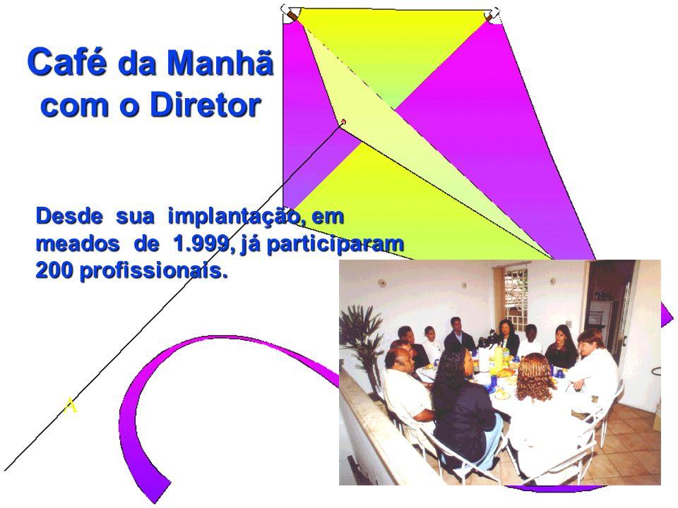 PINTANDO O SETE Com o trabalho da artista plástica Maria Ângela Motta Carvalho, as paredes do ICr ganharam cores personagens e brincadeiras.