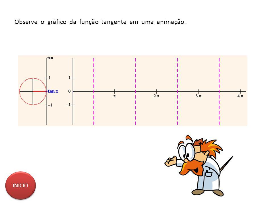 Observe o gráfico da função tangente em uma animação. INICIO