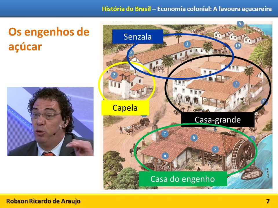 Robson Ricardo de Araujo História do Brasil – Economia colonial: A lavoura açucareira 7 Os engenhos de açúcar Casa-grande Capela Senzala Casa do engen