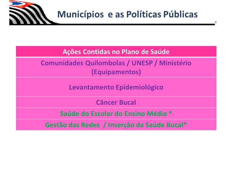 Municípios e as Políticas Públicas Ações Contidas no Plano de Saúde Comunidades Quilombolas / UNESP / Ministério (Equipamentos) Levantamento Epidemiol