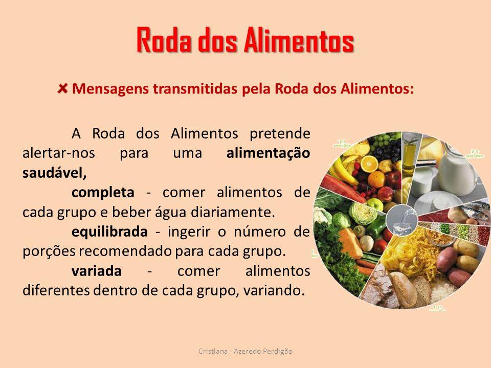 Cristiana - Azeredo Perdigão A Roda dos Alimentos pretende alertar-nos para uma alimentação saudável, completa - comer alimentos de cada grupo e beber