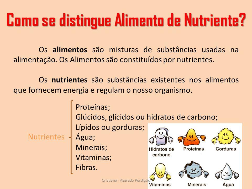 Atividade: Distingue Alimento de Nutriente Cristiana - Azeredo Perdigão Coluna IColuna II 1- Alimento 2- Nutriente A- Pão B-Proteína C- Ovos D-Azeite E-Vitaminas F-Minerais G-Pera H-Fibras I- Água Resposta: 1- A; C; D;G / 2- B; E; F; H;I