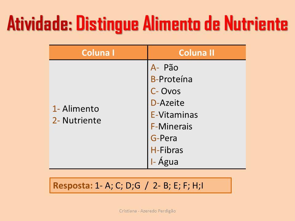 Atividade: Distingue Alimento de Nutriente Cristiana - Azeredo Perdigão Coluna IColuna II 1- Alimento 2- Nutriente A- Pão B-Proteína C- Ovos D-Azeite