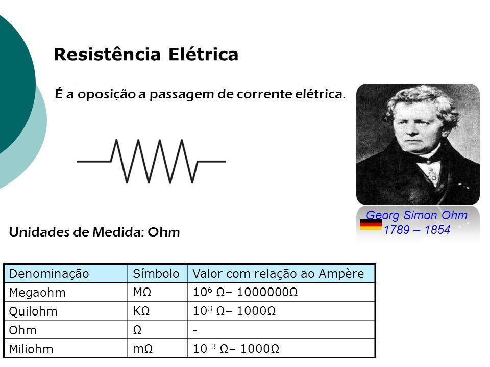 Resistência Elétrica É a oposição a passagem de corrente elétrica. DenominaçãoSímboloValor com relação ao Ampère MegaohmM 10 6 – 1000000 QuilohmK 10 3