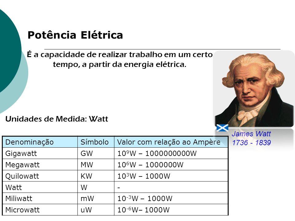 Potência Elétrica DenominaçãoSímboloValor com relação ao Ampère GigawattGW10 9 W – 1000000000W MegawattMW10 6 W – 1000000W QuilowattKW10 3 W – 1000W W