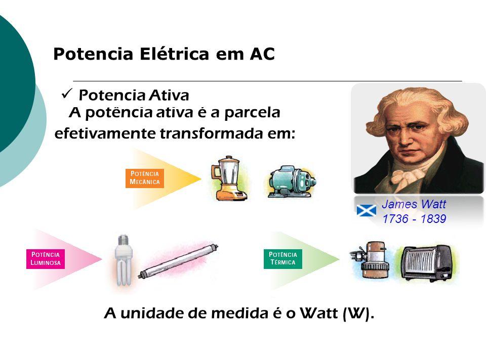 Potencia Elétrica em AC James Watt 1736 - 1839 A potência ativa é a parcela efetivamente transformada em: Potencia Ativa A unidade de medida é o Watt