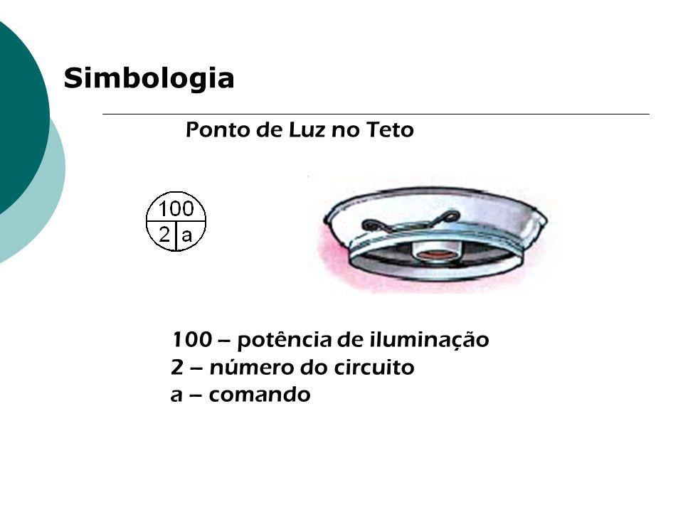 Simbologia Ponto de Luz no Teto 100 – potência de iluminação 2 – número do circuito a – comando