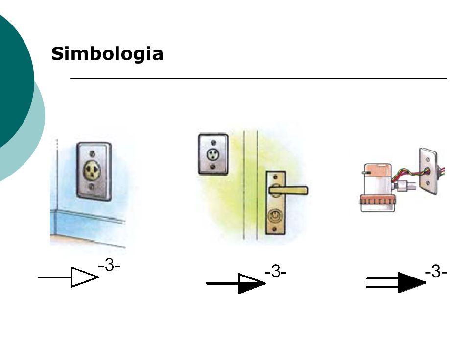 Simbologia -3-