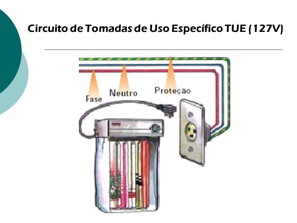Circuito de Tomadas de Uso Específico TUE (127V)