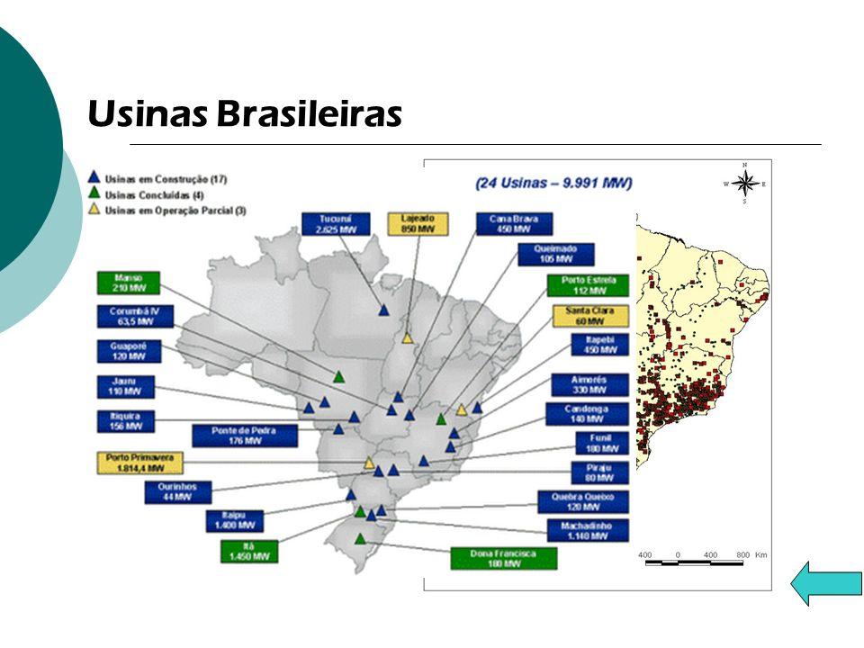 Usinas Brasileiras