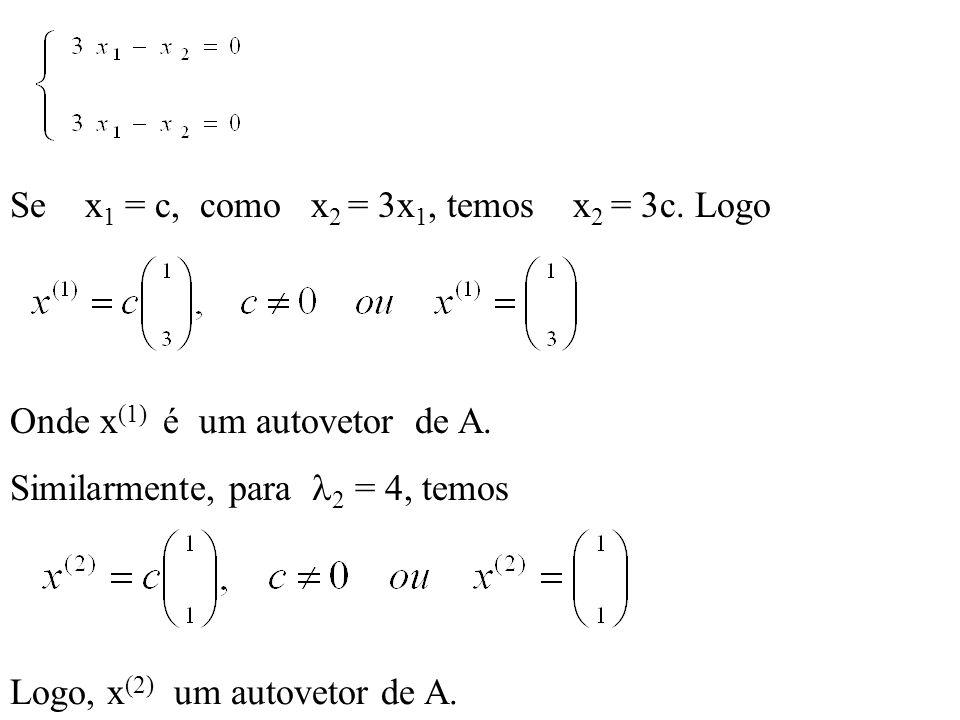 Se x 1 = c, como x 2 = 3x 1, temos x 2 = 3c. Logo Onde x (1) é um autovetor de A. Similarmente, para 2 = 4, temos Logo, x (2) um autovetor de A.