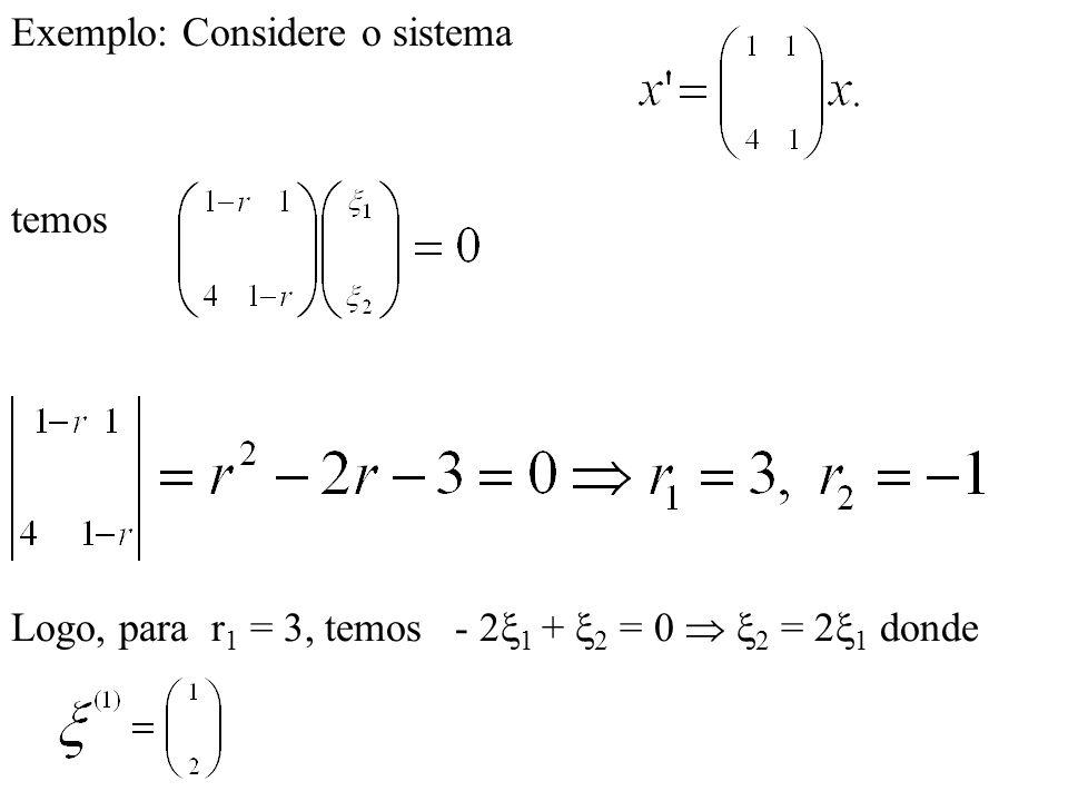 Exemplo: Considere o sistema temos Logo, para r 1 = 3, temos - 2 1 + 2 = 0 2 = 2 1 donde