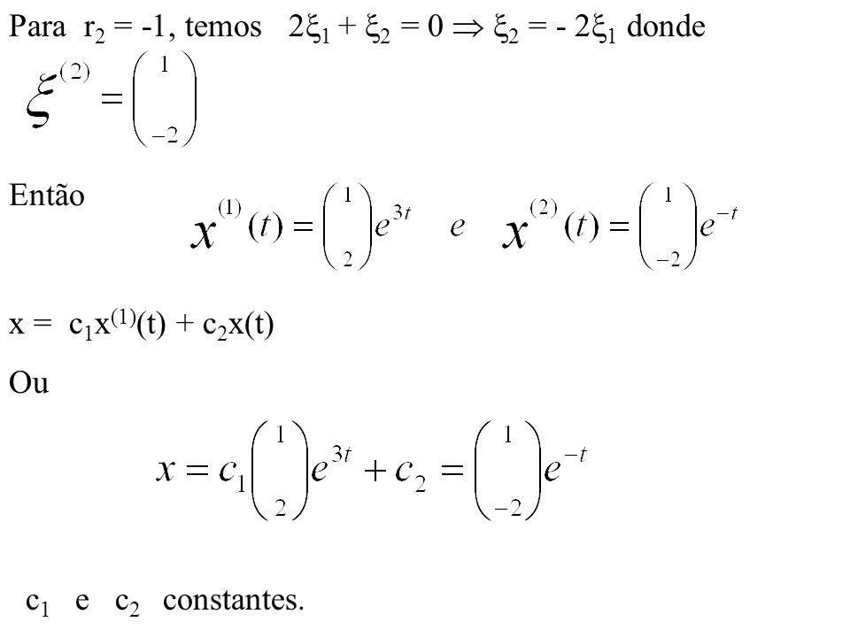 Para r 2 = -1, temos 2 1 + 2 = 0 2 = - 2 1 donde Então x = c 1 x (1) (t) + c 2 x(t) Ou c 1 e c 2 constantes.