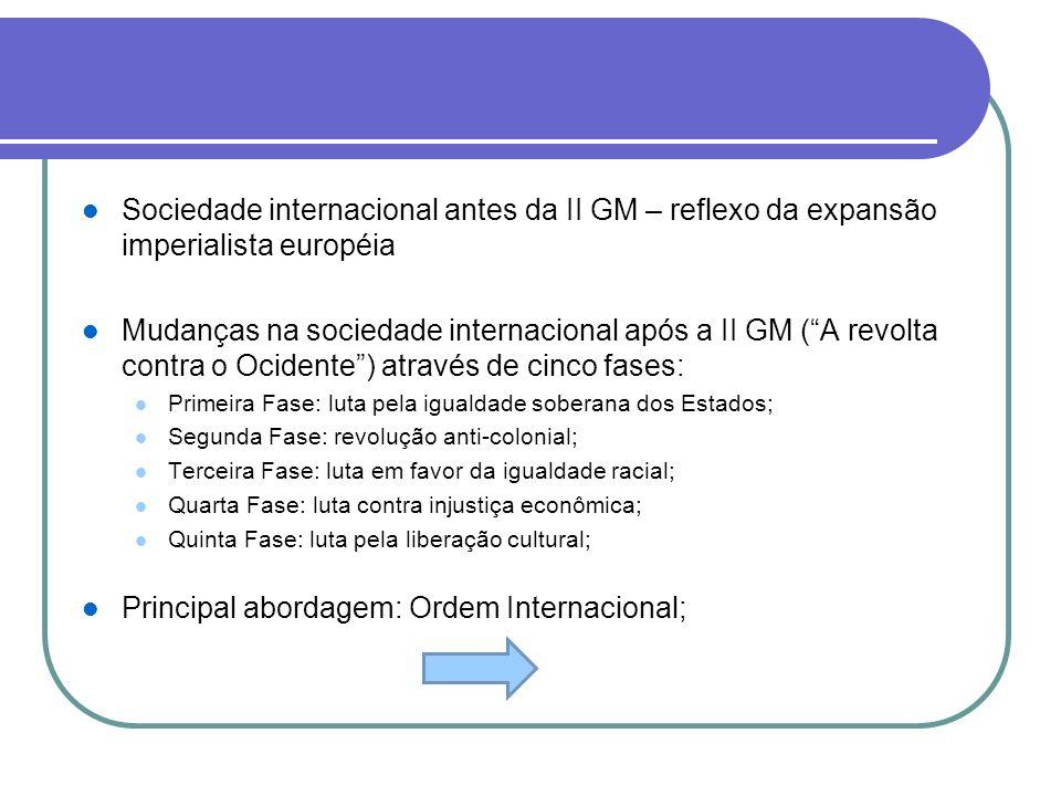 Sociedade internacional antes da II GM – reflexo da expansão imperialista européia Mudanças na sociedade internacional após a II GM (A revolta contra
