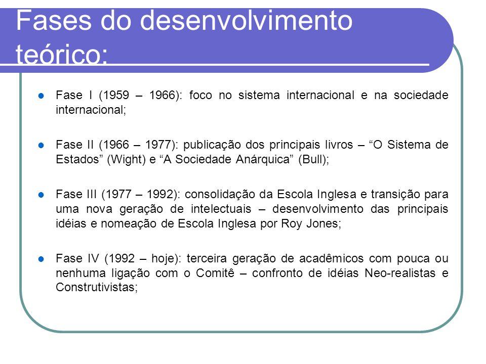 Fases do desenvolvimento teórico: Fase I (1959 – 1966): foco no sistema internacional e na sociedade internacional; Fase II (1966 – 1977): publicação