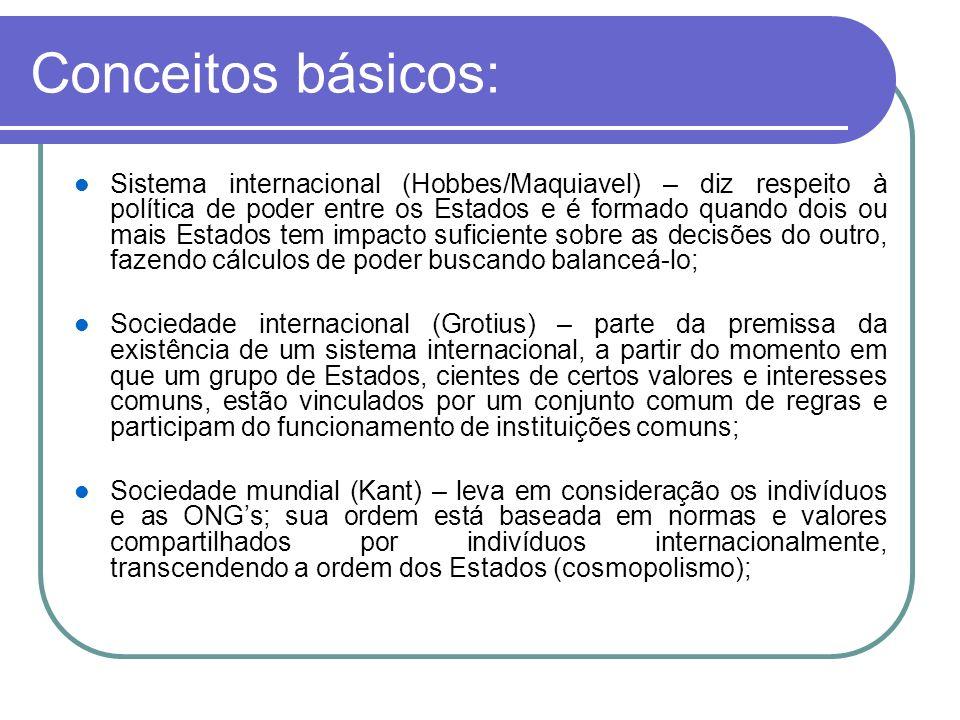 Conceitos básicos: Sistema internacional (Hobbes/Maquiavel) – diz respeito à política de poder entre os Estados e é formado quando dois ou mais Estado