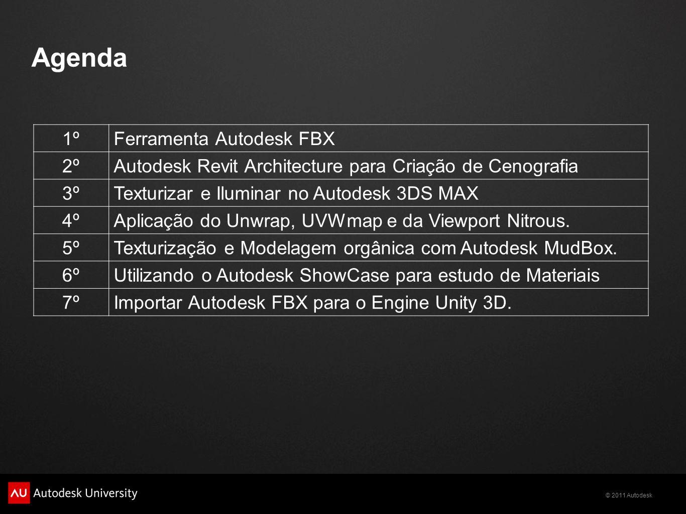 © 2011 Autodesk 1ºFerramenta Autodesk FBX 2ºAutodesk Revit Architecture para Criação de Cenografia 3ºTexturizar e Iluminar no Autodesk 3DS MAX 4ºAplic