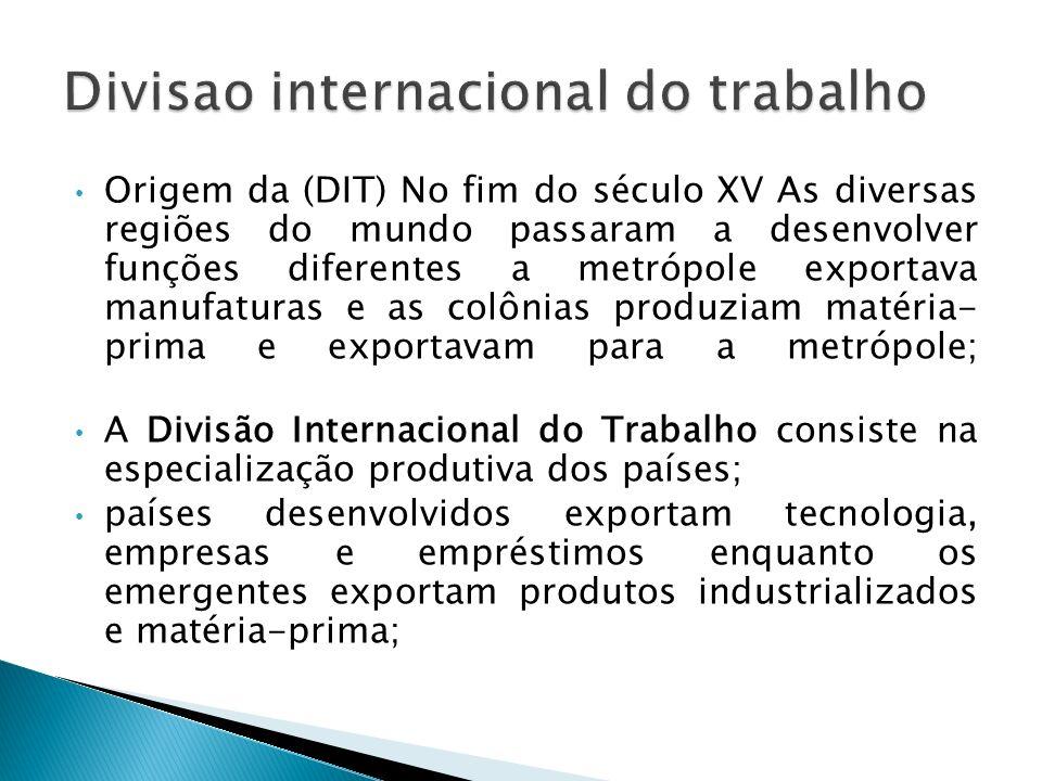 Participação cada vez maior dos países socialistas no comércio mundial; Aumento da participação dos países periféricos na exportação de produtos industrializados.