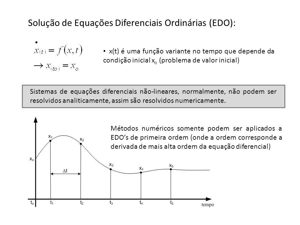 Solução de Equações Diferenciais Ordinárias (EDO): x(t) é uma função variante no tempo que depende da condição inicial x o (problema de valor inicial)