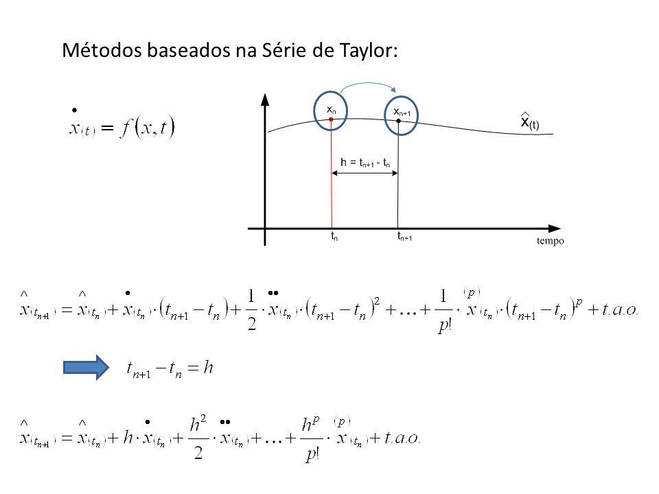 Métodos baseados na Série de Taylor: