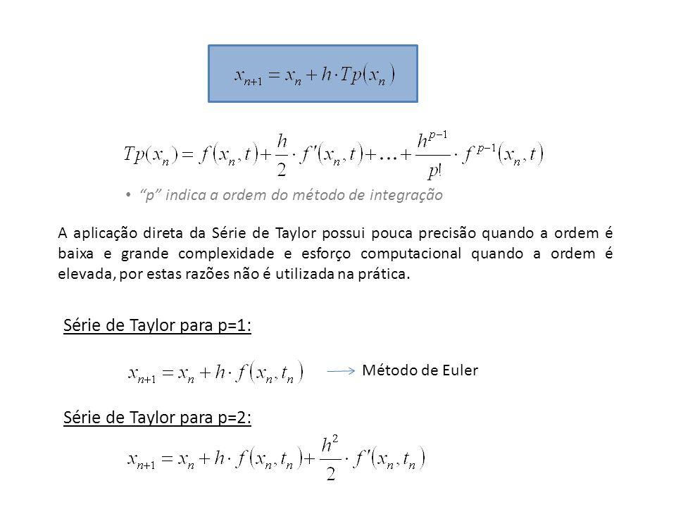 p indica a ordem do método de integração A aplicação direta da Série de Taylor possui pouca precisão quando a ordem é baixa e grande complexidade e es