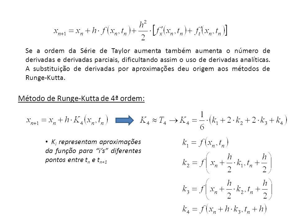 Se a ordem da Série de Taylor aumenta também aumenta o número de derivadas e derivadas parciais, dificultando assim o uso de derivadas analíticas. A s