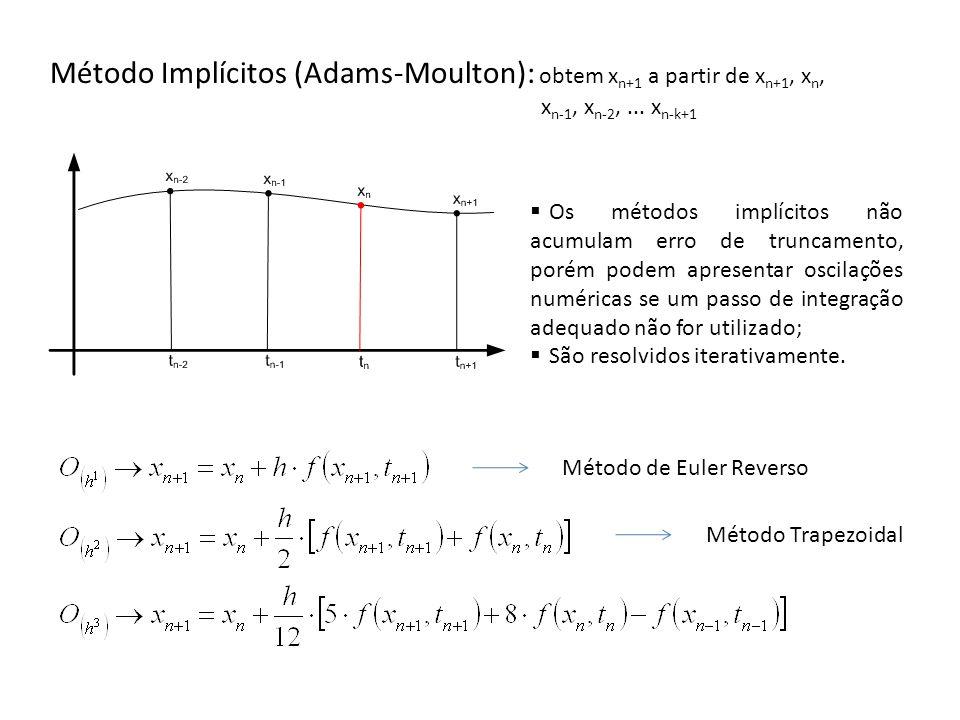 Método Implícitos (Adams-Moulton): obtem x n+1 a partir de x n+1, x n, x n-1, x n-2,... x n-k+1 Método de Euler Reverso Método Trapezoidal Os métodos