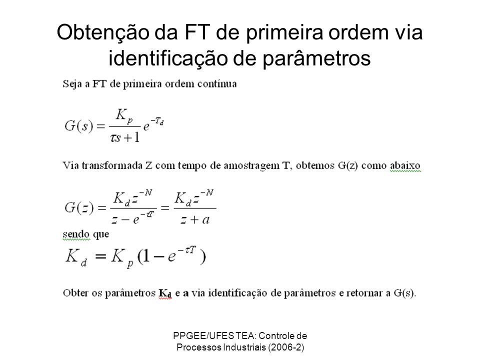 PPGEE/UFES TEA: Controle de Processos Industriais (2006-2) Obtenção da FT de primeira ordem via identificação de parâmetros