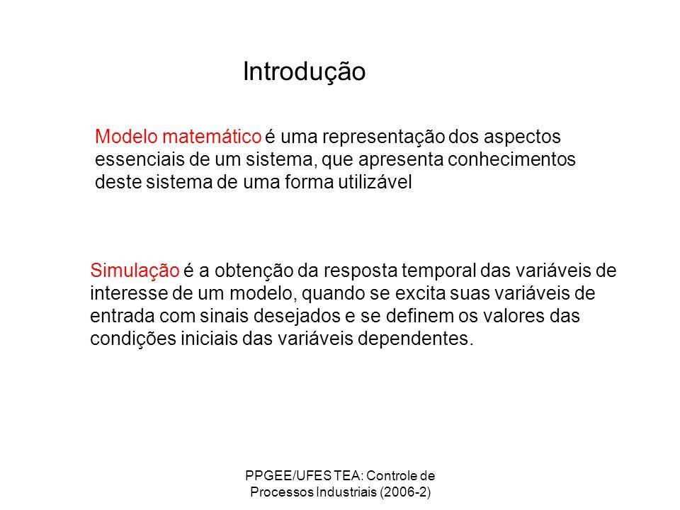 PPGEE/UFES TEA: Controle de Processos Industriais (2006-2) Introdução Modelo matemático é uma representação dos aspectos essenciais de um sistema, que