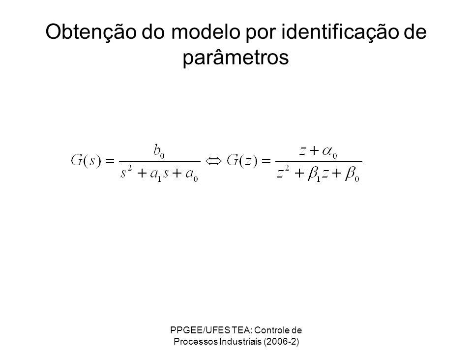 PPGEE/UFES TEA: Controle de Processos Industriais (2006-2) Obtenção do modelo por identificação de parâmetros