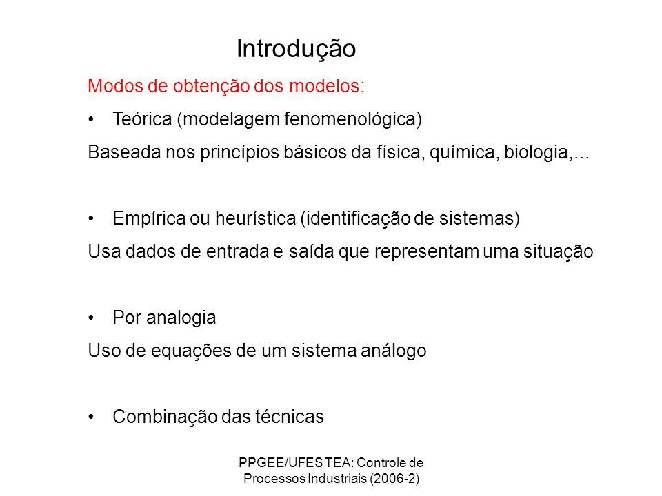 PPGEE/UFES TEA: Controle de Processos Industriais (2006-2) Introdução Modos de obtenção dos modelos: Teórica (modelagem fenomenológica) Baseada nos pr