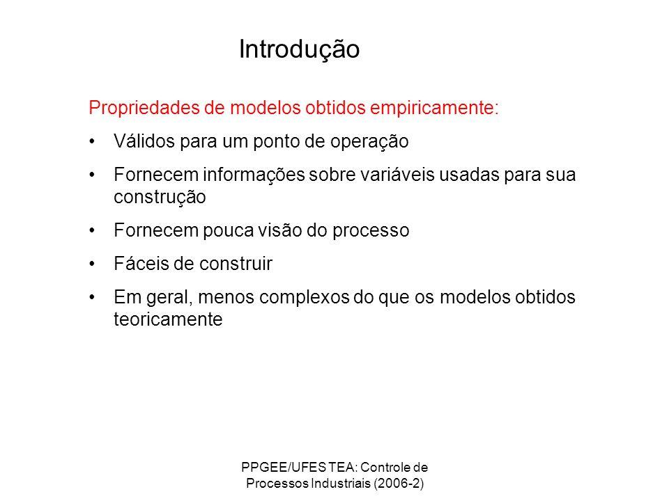 PPGEE/UFES TEA: Controle de Processos Industriais (2006-2) Introdução Propriedades de modelos obtidos empiricamente: Válidos para um ponto de operação