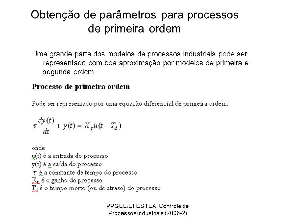 PPGEE/UFES TEA: Controle de Processos Industriais (2006-2) Obtenção de parâmetros para processos de primeira ordem Uma grande parte dos modelos de pro