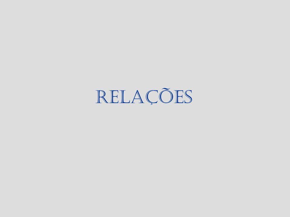 Temas a tratar: Relações de ordem parcial Relações de ordem total Conjuntos parcialmente ordenados e suas propriedades