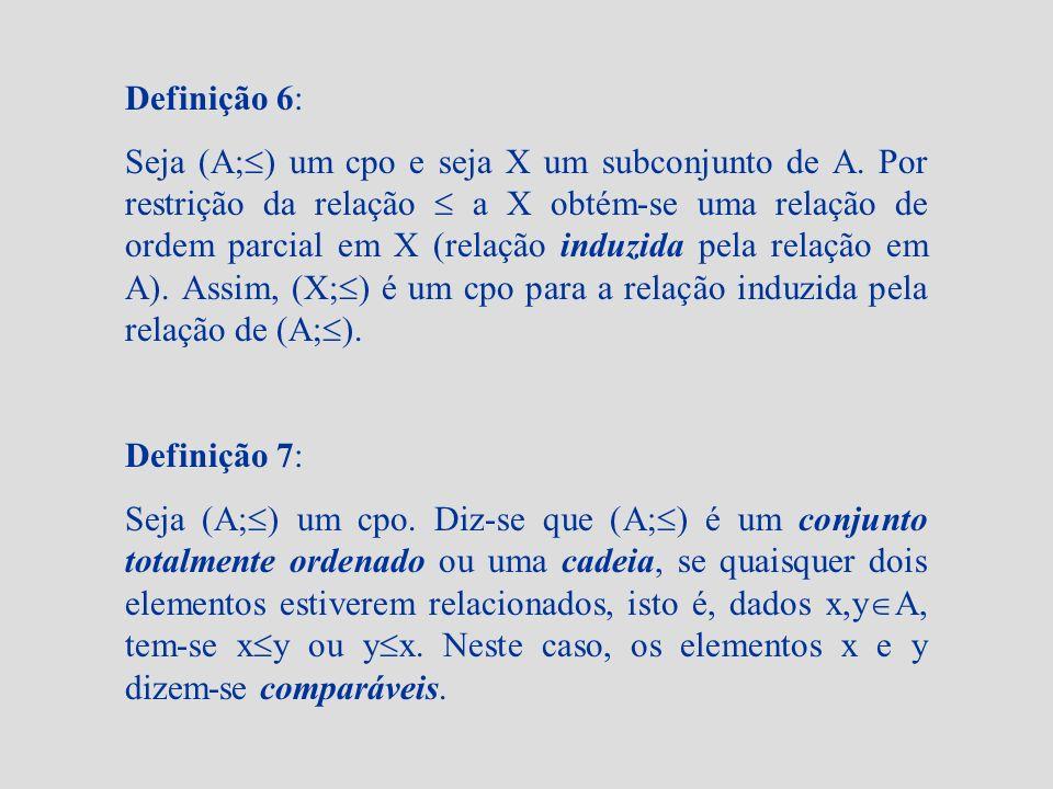 Definição 6: Seja (A; ) um cpo e seja X um subconjunto de A. Por restrição da relação a X obtém-se uma relação de ordem parcial em X (relação induzida