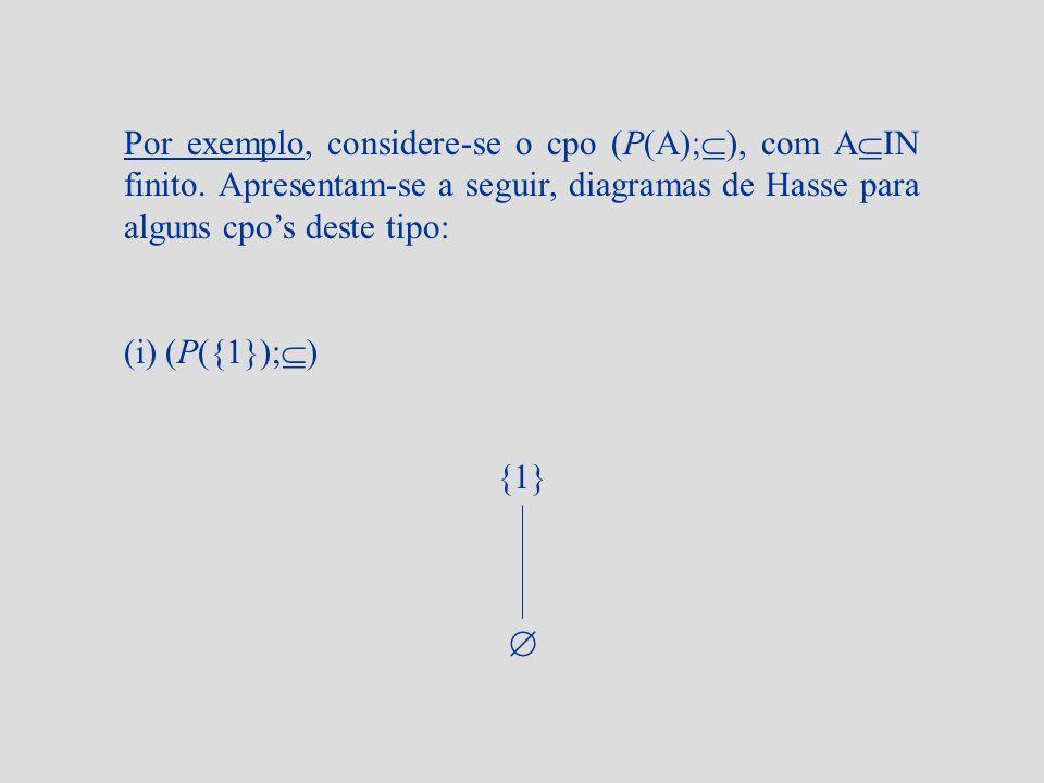 Por exemplo, considere-se o cpo (P(A); ), com A IN finito. Apresentam-se a seguir, diagramas de Hasse para alguns cpos deste tipo: (i) (P({1}); ) {1}