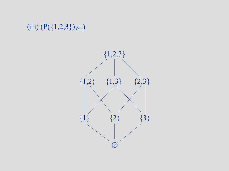(iii) (P({1,2,3}); ) {1,2,3} {1,2} {1,3} {2,3} {1} {2} {3}