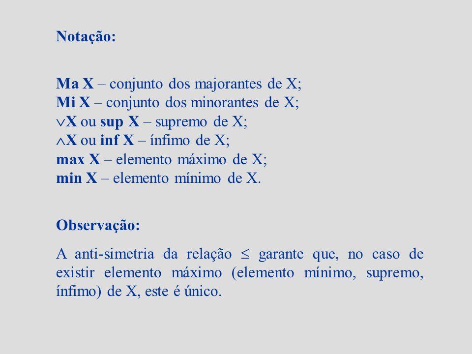 Notação: Ma X – conjunto dos majorantes de X; Mi X – conjunto dos minorantes de X; X ou sup X – supremo de X; X ou inf X – ínfimo de X; max X – elemen