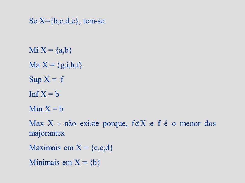 Se X={b,c,d,e}, tem-se: Mi X = {a,b} Ma X = {g,i,h,f} Sup X = f Inf X = b Min X = b Max X - não existe porque, f X e f é o menor dos majorantes. Maxim