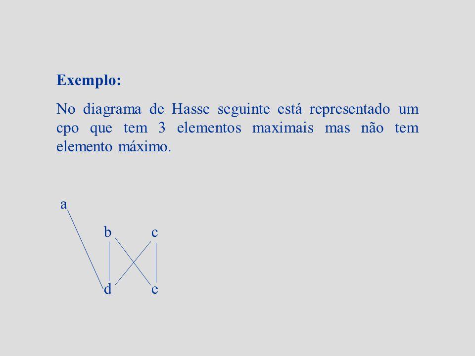Exemplo: No diagrama de Hasse seguinte está representado um cpo que tem 3 elementos maximais mas não tem elemento máximo. a bc de