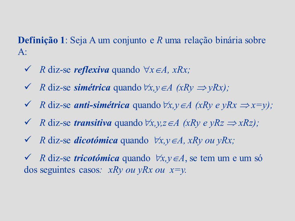 Definição 1: Seja A um conjunto e R uma relação binária sobre A: R diz-se reflexiva quando x A, xRx; R diz-se simétrica quando x,y A (xRy yRx); R diz-
